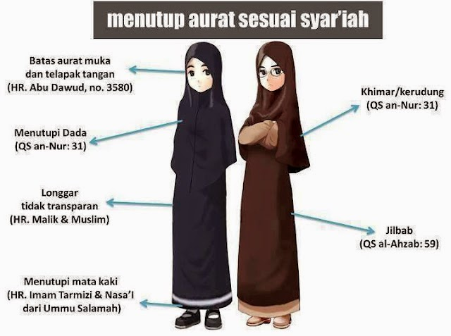 Ilustrasi pakaian jilbab syar'i